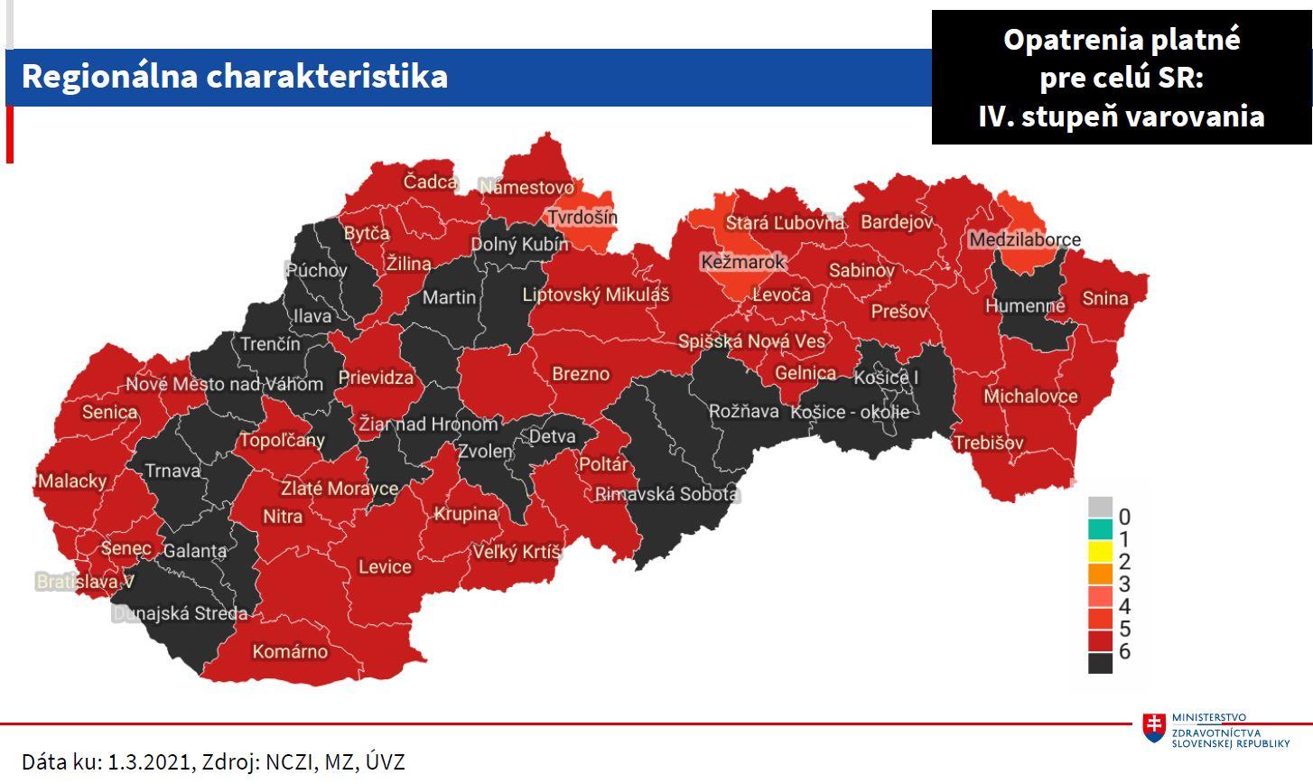 Grafické znázornenie rizikovosti okresov - stav k1. 3.2021